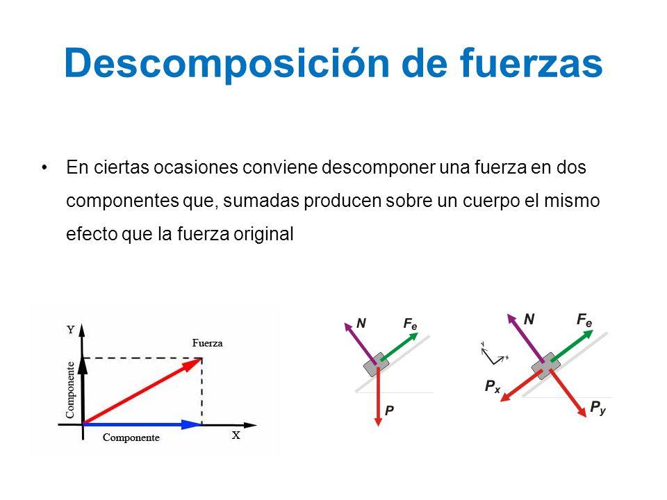 Descomposición de fuerzas En ciertas ocasiones conviene descomponer una fuerza en dos componentes que, sumadas producen sobre un cuerpo el mismo efect