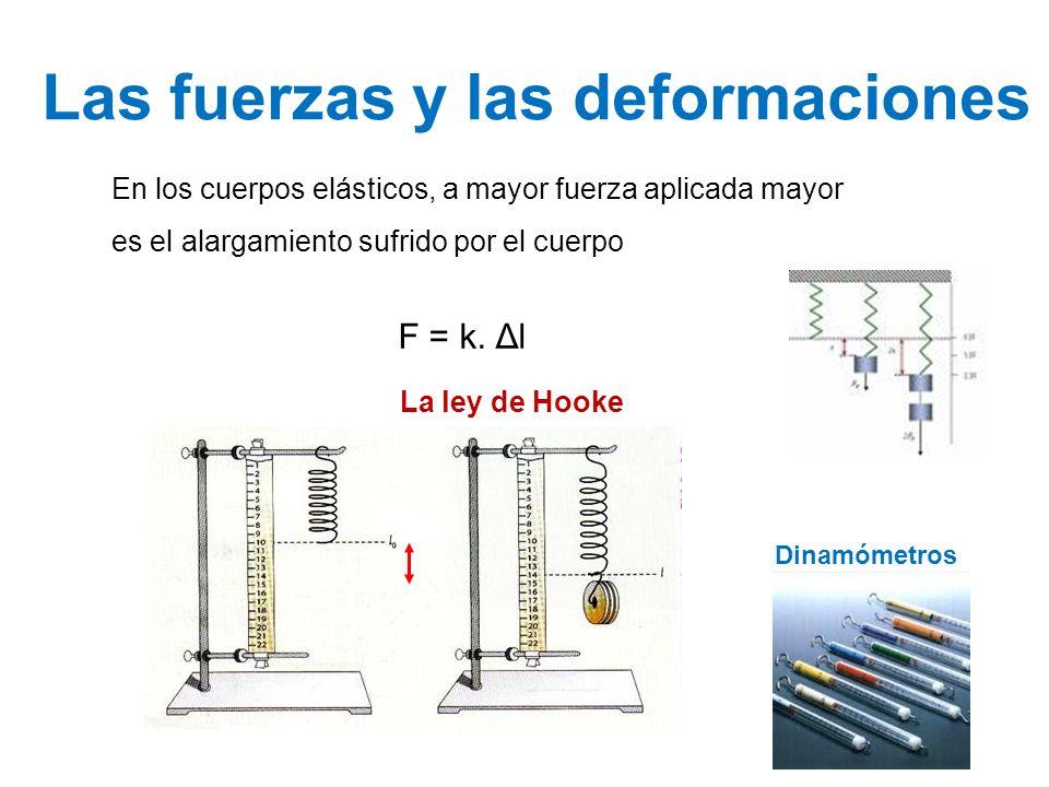 La ley de Hooke En los cuerpos elásticos, a mayor fuerza aplicada mayor es el alargamiento sufrido por el cuerpo F = k. Δl Las fuerzas y las deformaci