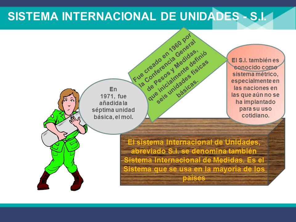 SISTEMA DE UNIDADES Sistema Internacional de Unidades – SI Sistema métrico decimal M.K.S.