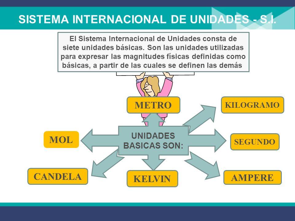 SISTEMA INTERNACIONAL DE UNIDADES - S.I.El sistema Internacional de Unidades, abreviado S.I.