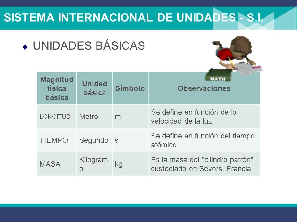 SISTEMA INTERNACIONAL DE UNIDADES - S.I.