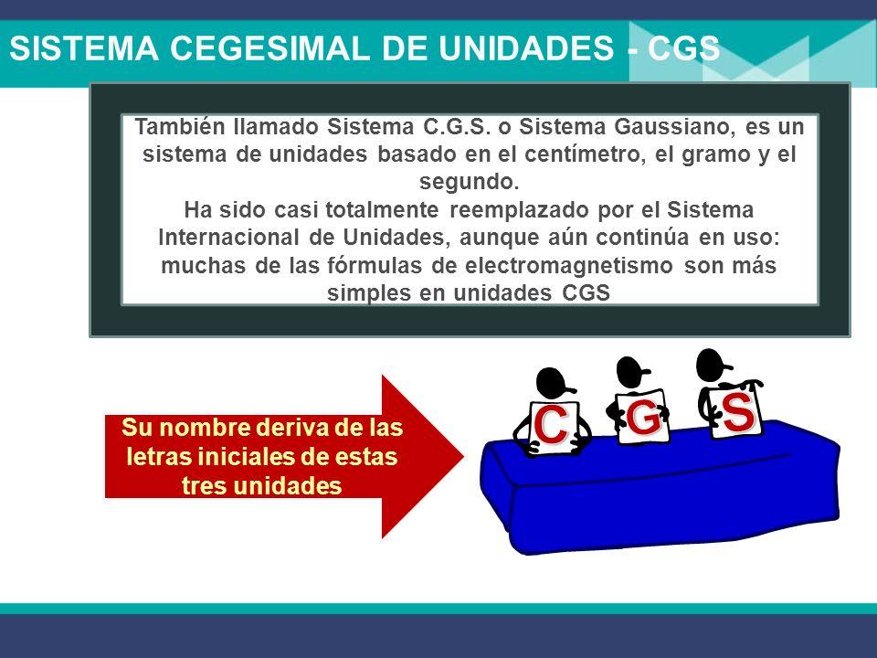 VOLUMEN o metro cúbico SISTEMA INTERNACIONAL DE UNIDADES - S.I.