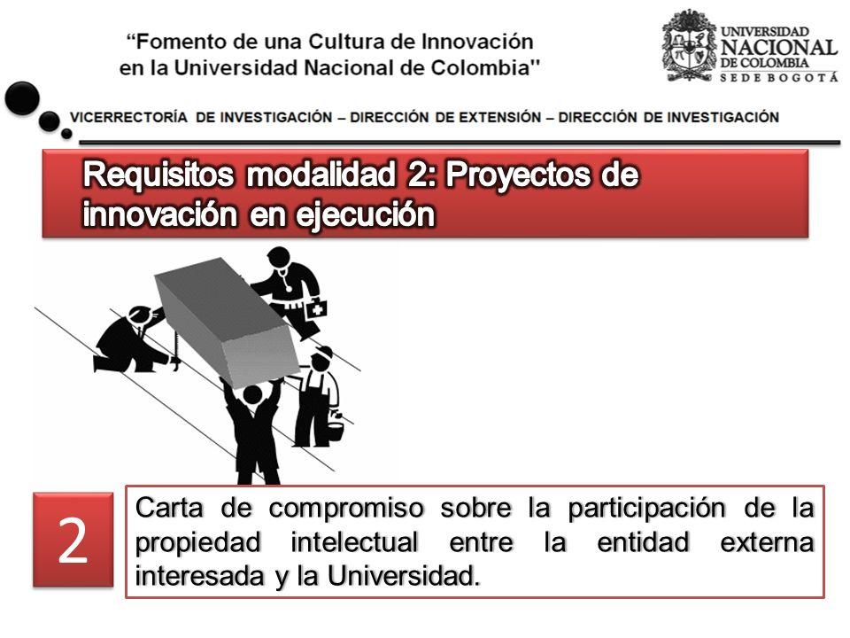Carta de compromiso sobre la participación de la propiedad intelectual entre la entidad externa interesada y la Universidad. 2 2