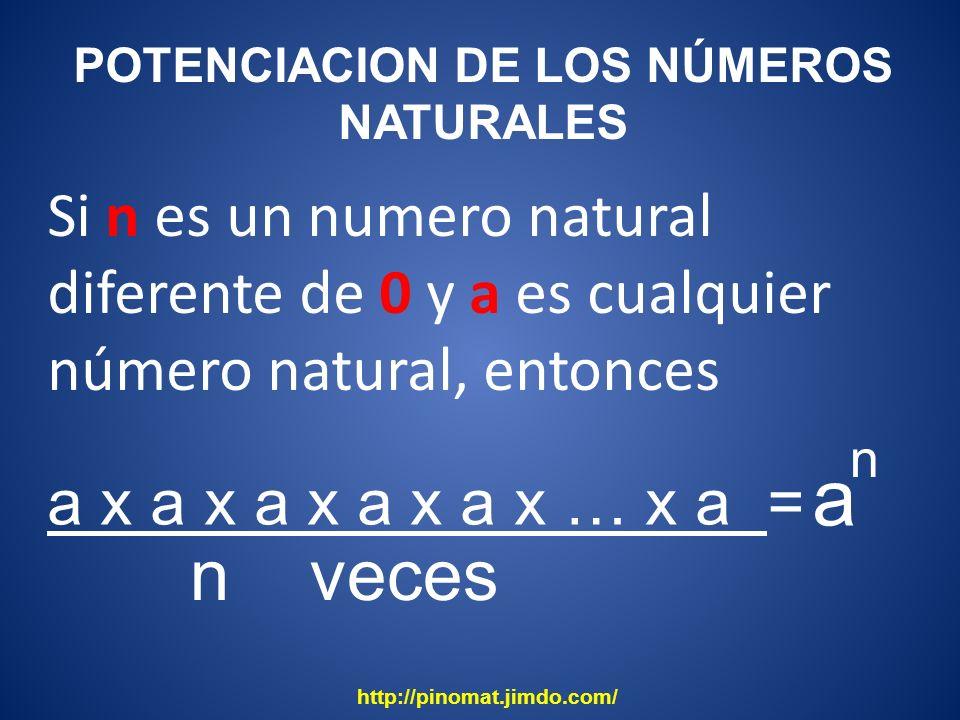 POTENCIACION DE LOS NÚMEROS NATURALES Si n es un numero natural diferente de 0 y a es cualquier número natural, entonces a x a x a x a x a x … x a = a