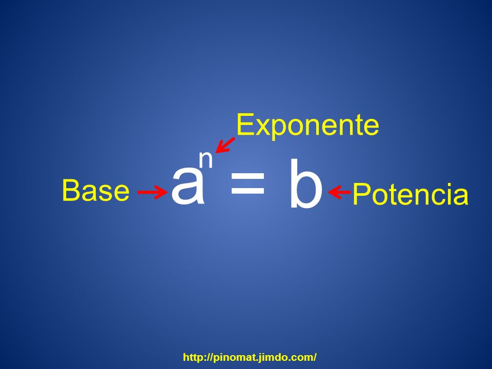 a n Exponente Potencia Base = b http://pinomat.jimdo.com/
