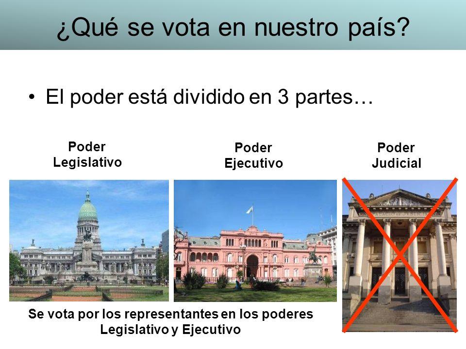 El poder está dividido en 3 partes… Poder Legislativo Poder Ejecutivo Poder Judicial Se vota por los representantes en los poderes Legislativo y Ejecu