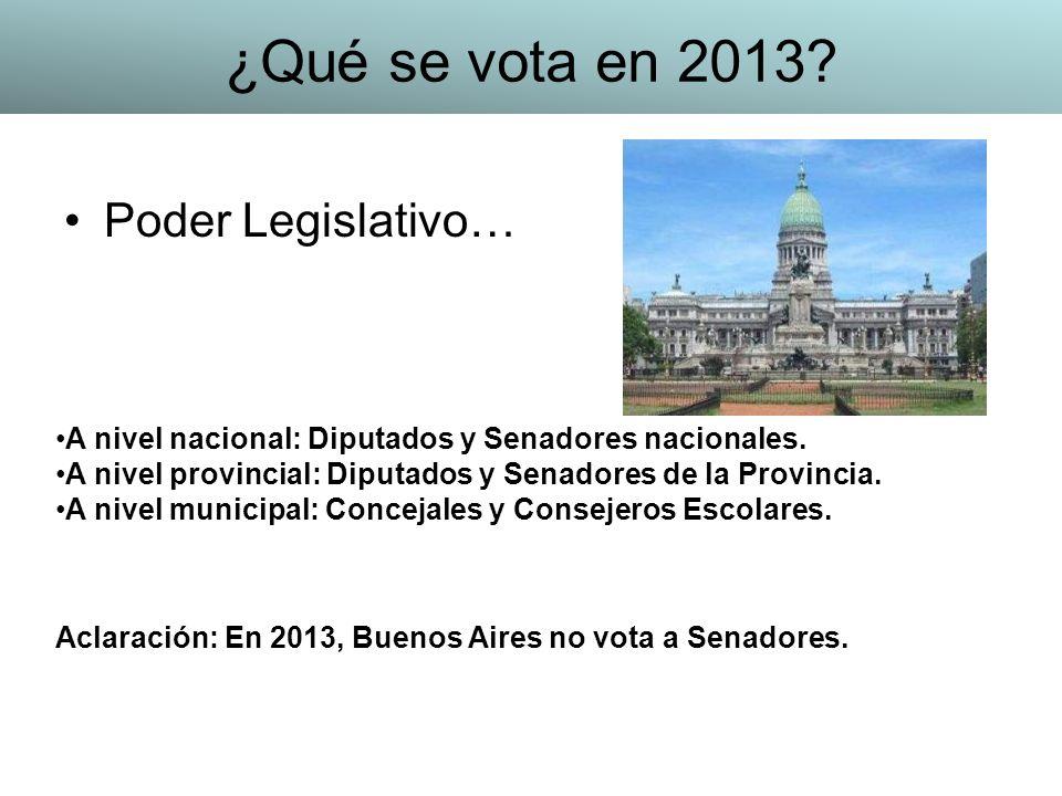 Poder Legislativo… A nivel nacional: Diputados y Senadores nacionales. A nivel provincial: Diputados y Senadores de la Provincia. A nivel municipal: C
