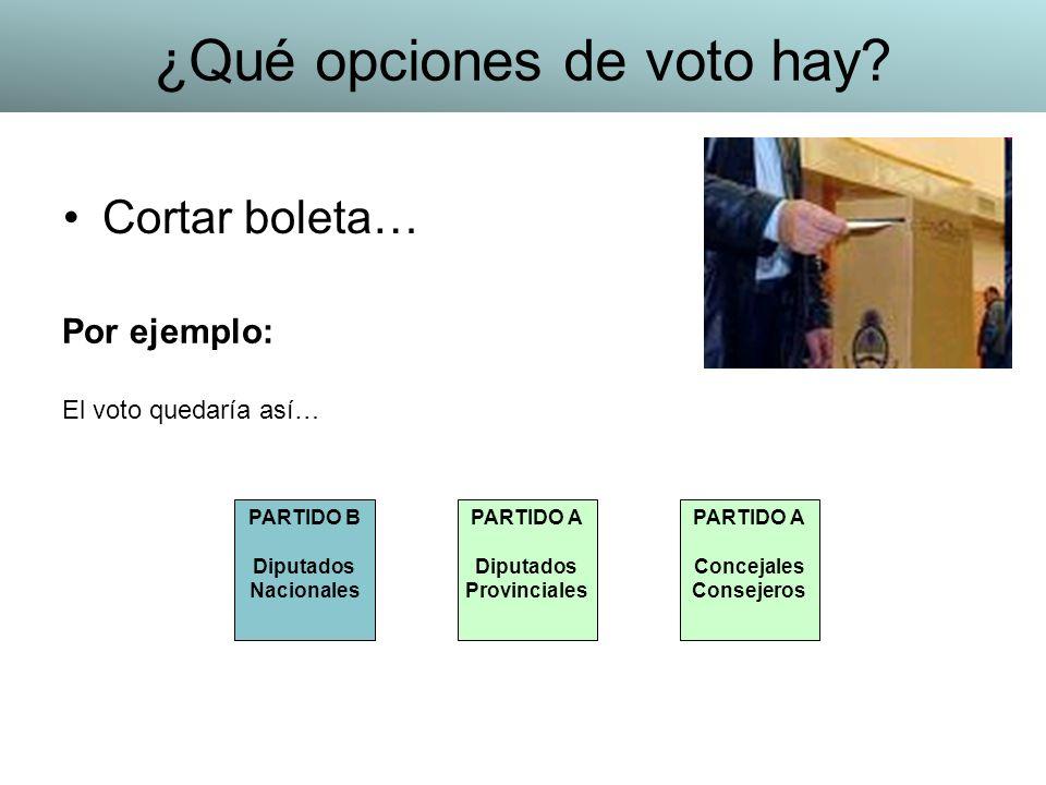 Cortar boleta… Por ejemplo: El voto quedaría así… PARTIDO A Diputados Provinciales PARTIDO A Concejales Consejeros PARTIDO B Diputados Nacionales ¿Qué