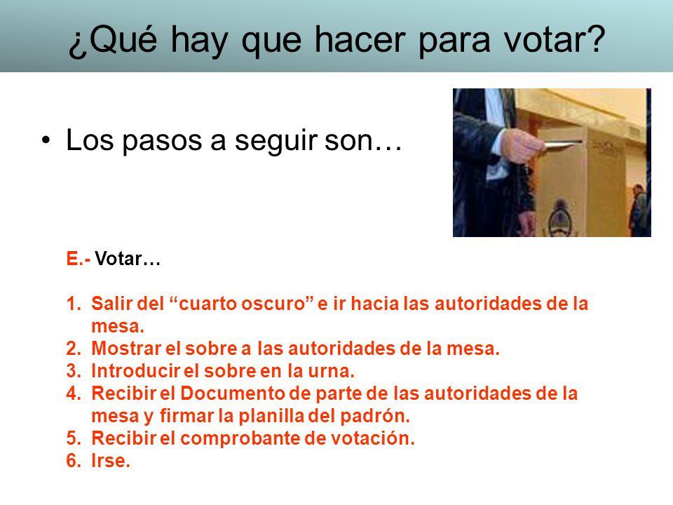 Los pasos a seguir son… E.- Votar… 1.Salir del cuarto oscuro e ir hacia las autoridades de la mesa. 2.Mostrar el sobre a las autoridades de la mesa. 3