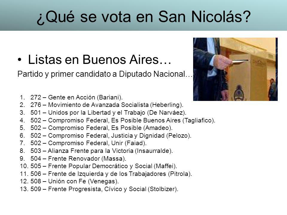 Listas en Buenos Aires… Partido y primer candidato a Diputado Nacional… 1.272 – Gente en Acción (Bariani). 2.276 – Movimiento de Avanzada Socialista (
