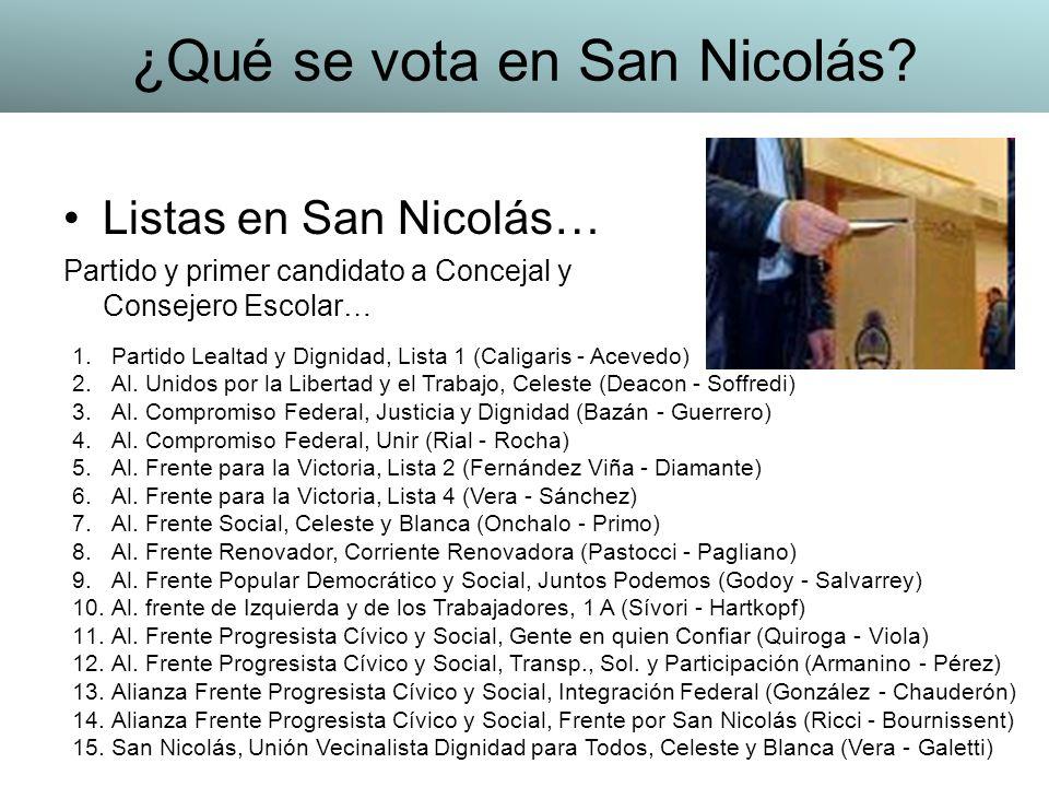 Listas en San Nicolás… Partido y primer candidato a Concejal y Consejero Escolar… 1.Partido Lealtad y Dignidad, Lista 1 (Caligaris - Acevedo) 2.Al. Un