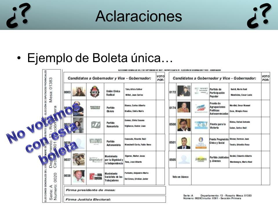 Listas en San Nicolás… Partido y primer candidato a Concejal y Consejero Escolar… 1.Partido Lealtad y Dignidad, Lista 1 (Caligaris - Acevedo) 2.Al.