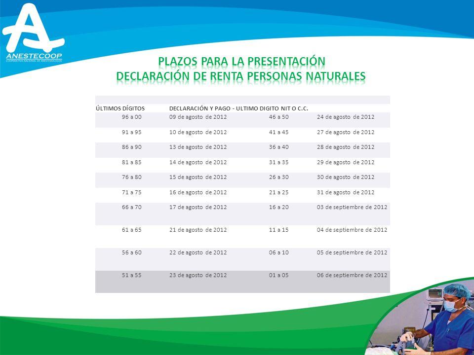 ÚLTIMOS DÍGITOSDECLARACIÓN Y PAGO - ULTIMO DIGITO NIT O C.C.