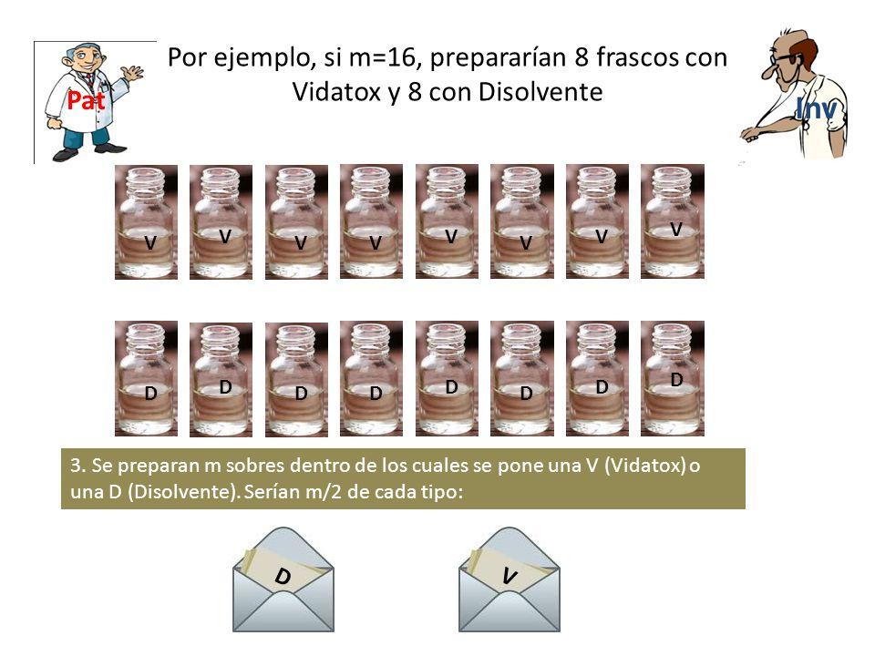 Por ejemplo, si m=16, prepararían 8 frascos con Vidatox y 8 con Disolvente Inv Pat V D V D V D V D V D V D V D V D 3. Se preparan m sobres dentro de l