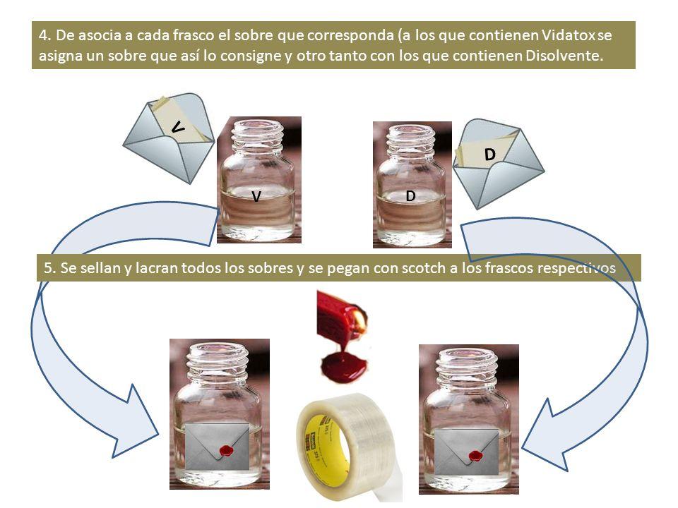 V 4. De asocia a cada frasco el sobre que corresponda (a los que contienen Vidatox se asigna un sobre que así lo consigne y otro tanto con los que con