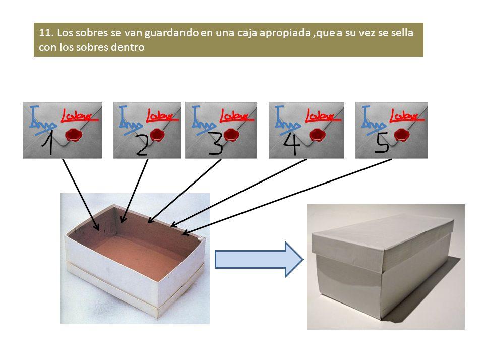 11. Los sobres se van guardando en una caja apropiada,que a su vez se sella con los sobres dentro