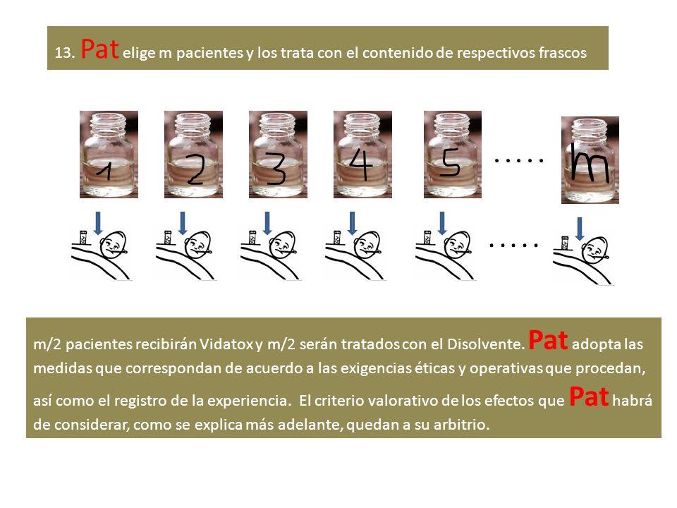 13. Pat elige m pacientes y los trata con el contenido de respectivos frascos m/2 pacientes recibirán Vidatox y m/2 serán tratados con el Disolvente.