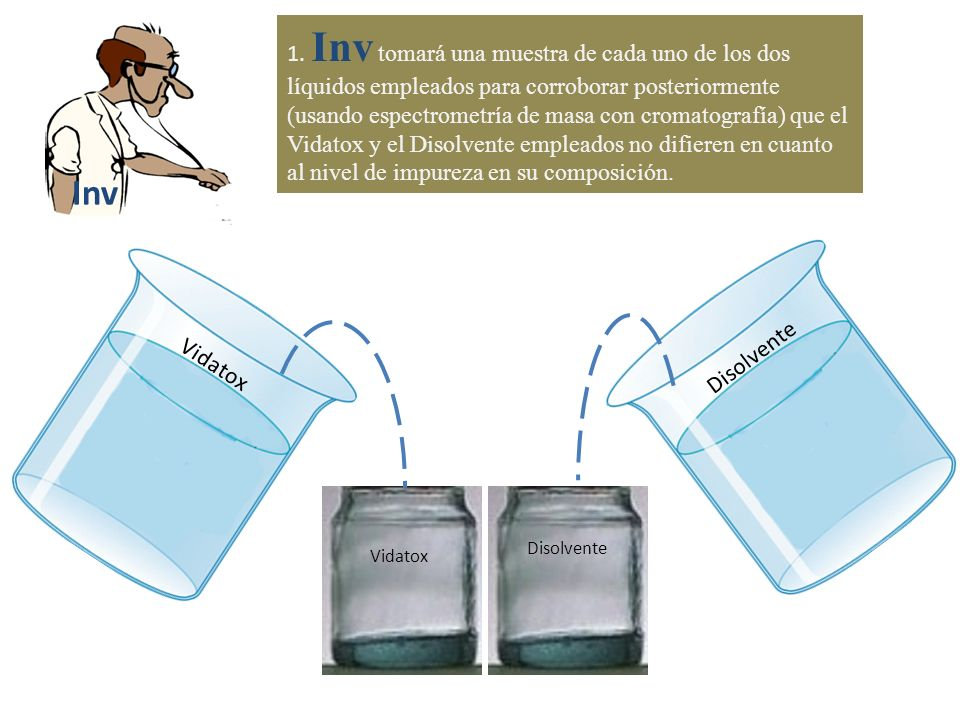 Vidatox Disolvente 1. Inv tomará una muestra de cada uno de los dos líquidos empleados para corroborar posteriormente (usando espectrometría de masa c
