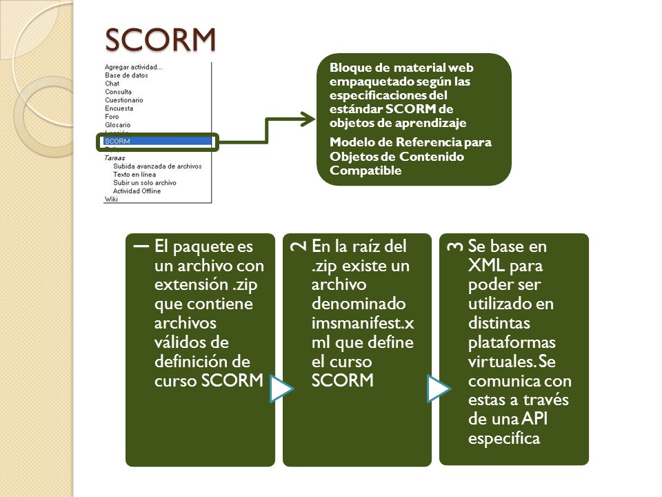 1 El paquete es un archivo con extensión.zip que contiene archivos válidos de definición de curso SCORM 2 En la raíz del.zip existe un archivo denominado imsmanifest.x ml que define el curso SCORM 3 Se base en XML para poder ser utilizado en distintas plataformas virtuales.