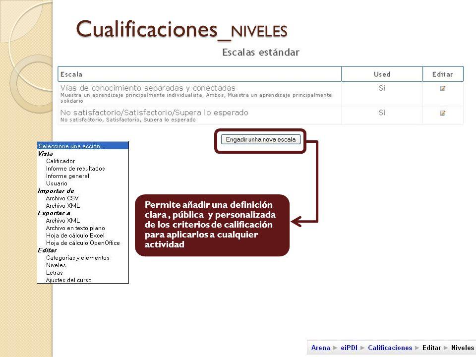Cualificaciones_ NIVELES Permite añadir una definición clara, pública y personalizada de los criterios de calificación para aplicarlos a cualquier actividad
