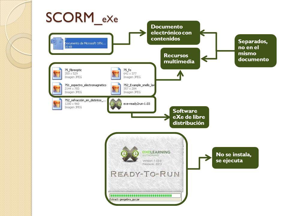 Documento electrónico con contenidos Recursos multimedia Software eXe de libre distribución No se instala, se ejecuta Separados, no en el mismo documento