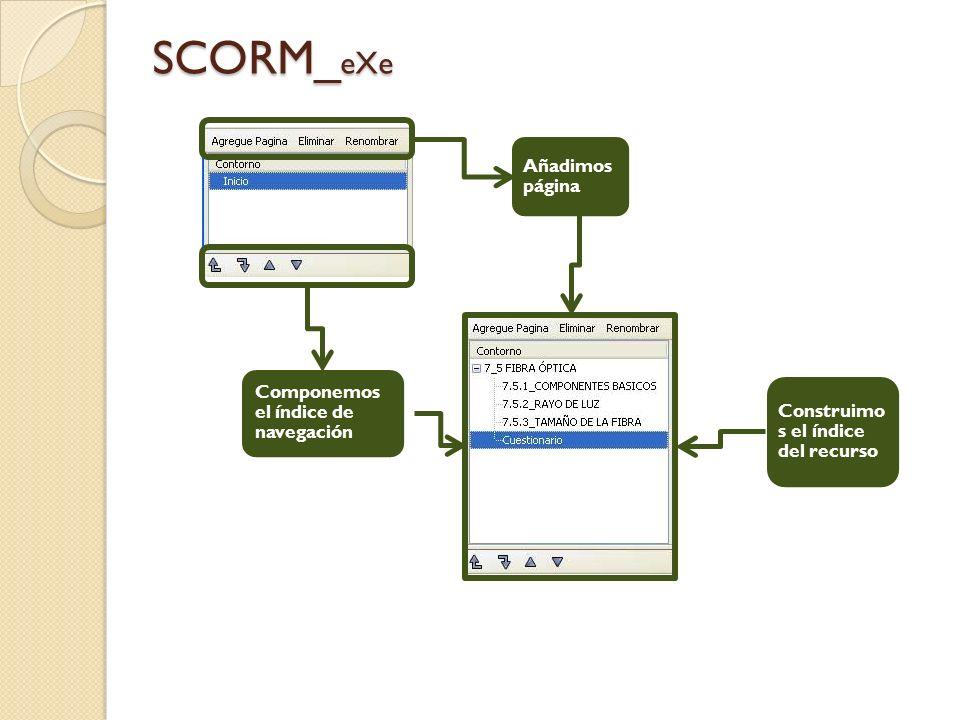 SCORM_ eXe Añadimos página Componemos el índice de navegación Construimo s el índice del recurso