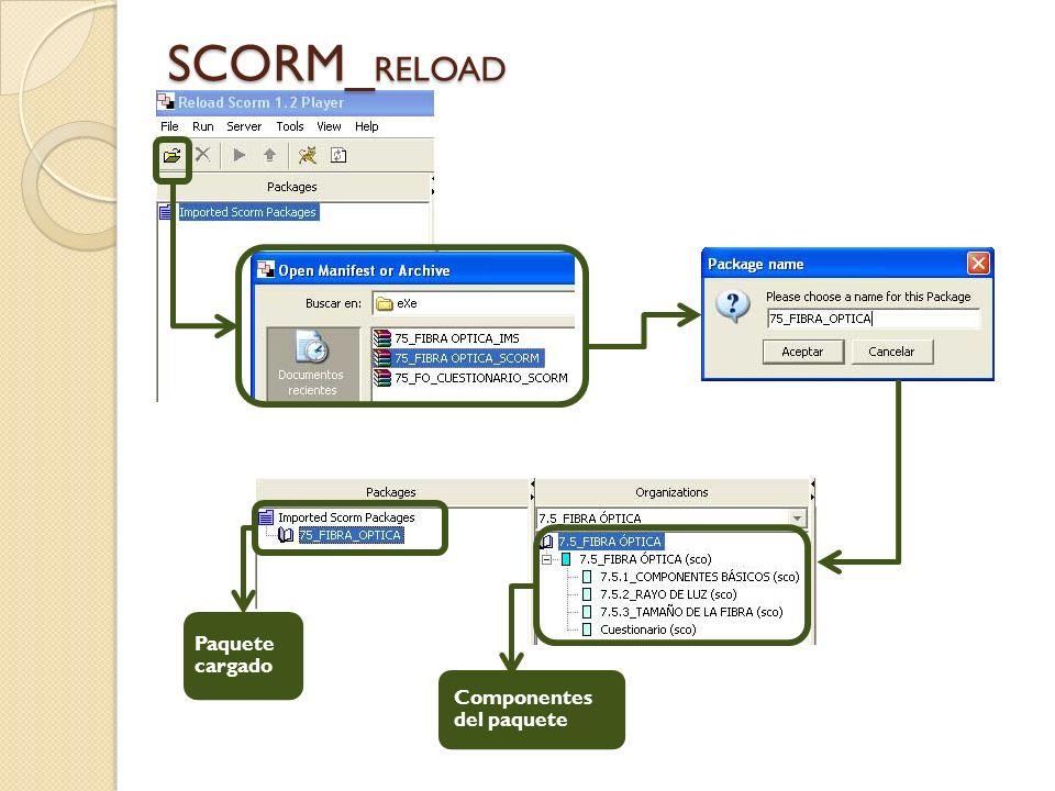 SCORM_ RELOAD Paquete cargado Componentes del paquete
