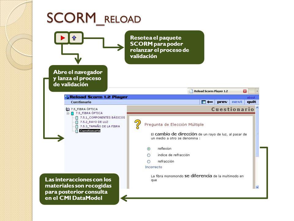 SCORM_ RELOAD Abre el navegador y lanza el proceso de validación Resetea el paquete SCORM para poder relanzar el proceso de validación Las interacciones con los materiales son recogidas para posterior consulta en el CMI DataModel
