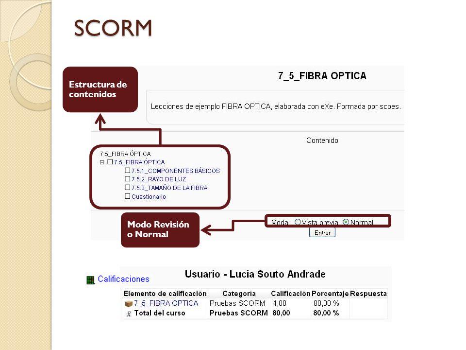 SCORM Estructura de contenidos Modo Revisión o Normal