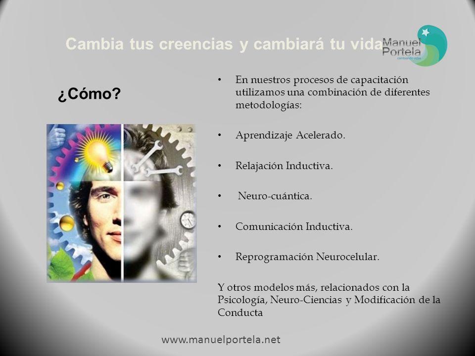Conferencias Cambia tus creencias y cambiará tu vida Hasta que lo inconsciente se haga consciente, el subconsciente seguirá controlando tu vida y tú lo llamarás destino.