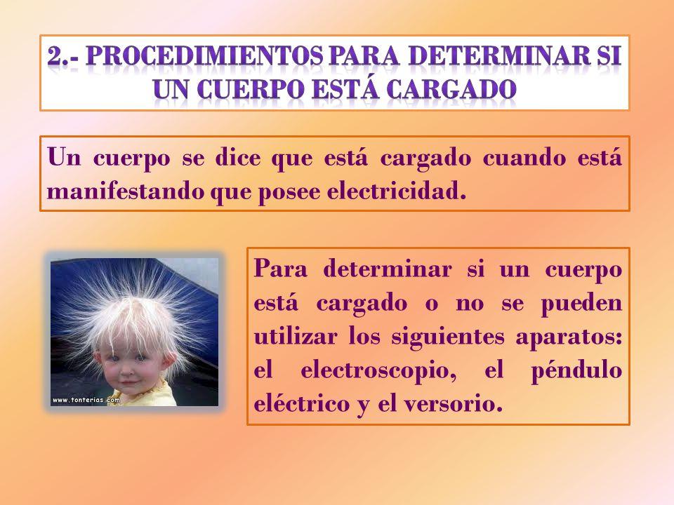 Un cuerpo se dice que está cargado cuando está manifestando que posee electricidad. Para determinar si un cuerpo está cargado o no se pueden utilizar