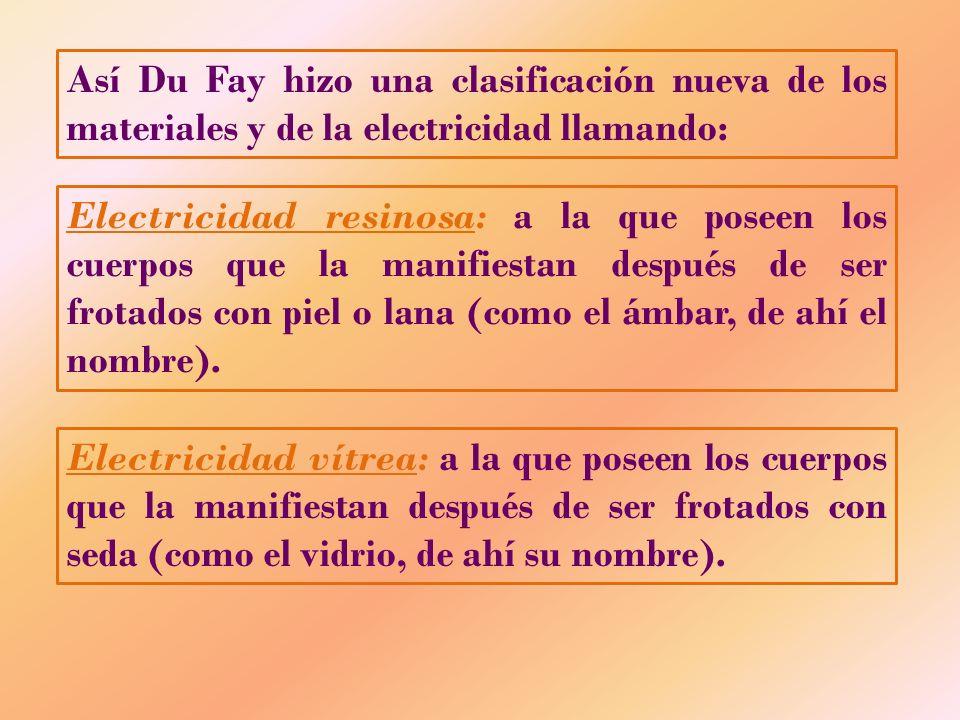 Así Du Fay hizo una clasificación nueva de los materiales y de la electricidad llamando: Electricidad resinosa: a la que poseen los cuerpos que la man