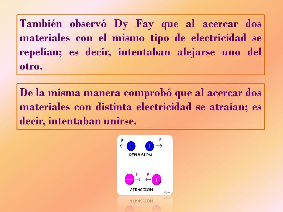 También observó Dy Fay que al acercar dos materiales con el mismo tipo de electricidad se repelían; es decir, intentaban alejarse uno del otro. De la