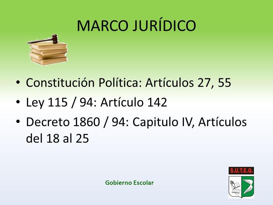 MARCO JURÍDICO Constitución Política: Artículos 27, 55 Ley 115 / 94: Artículo 142 Decreto 1860 / 94: Capitulo IV, Artículos del 18 al 25 Gobierno Esco