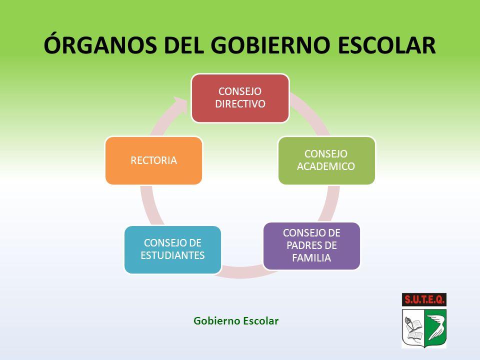 ÓRGANOS DEL GOBIERNO ESCOLAR CONSEJO DIRECTIVO : Como instancia directiva, de participación de la comunidad educativa y de orientación académica del establecimiento.