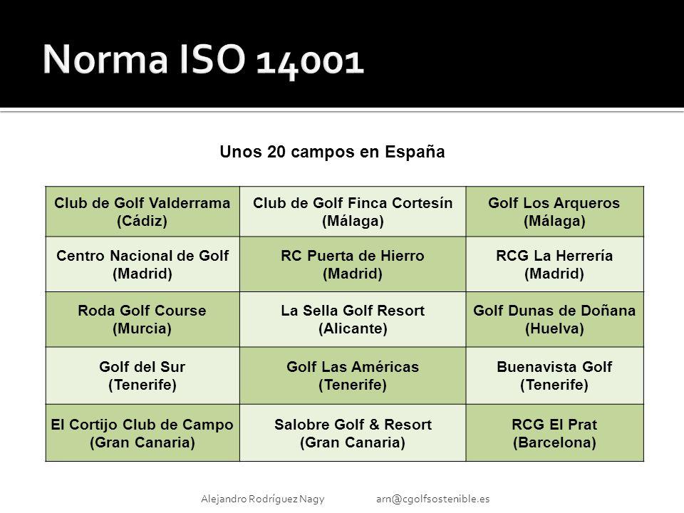 Alejandro Rodríguez Nagy arn@cgolfsostenible.es Club de Golf Valderrama (Cádiz) Club de Golf Finca Cortesín (Málaga) Golf Los Arqueros (Málaga) Centro Nacional de Golf (Madrid) RC Puerta de Hierro (Madrid) RCG La Herrería (Madrid) Roda Golf Course (Murcia) La Sella Golf Resort (Alicante) Golf Dunas de Doñana (Huelva) Golf del Sur (Tenerife) Golf Las Américas (Tenerife) Buenavista Golf (Tenerife) El Cortijo Club de Campo (Gran Canaria) Salobre Golf & Resort (Gran Canaria) RCG El Prat (Barcelona) Unos 20 campos en España