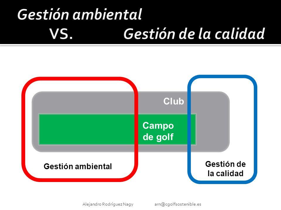 Alejandro Rodríguez Nagy arn@cgolfsostenible.es Gestión ambiental Club Gestión de la calidad Campo de golf