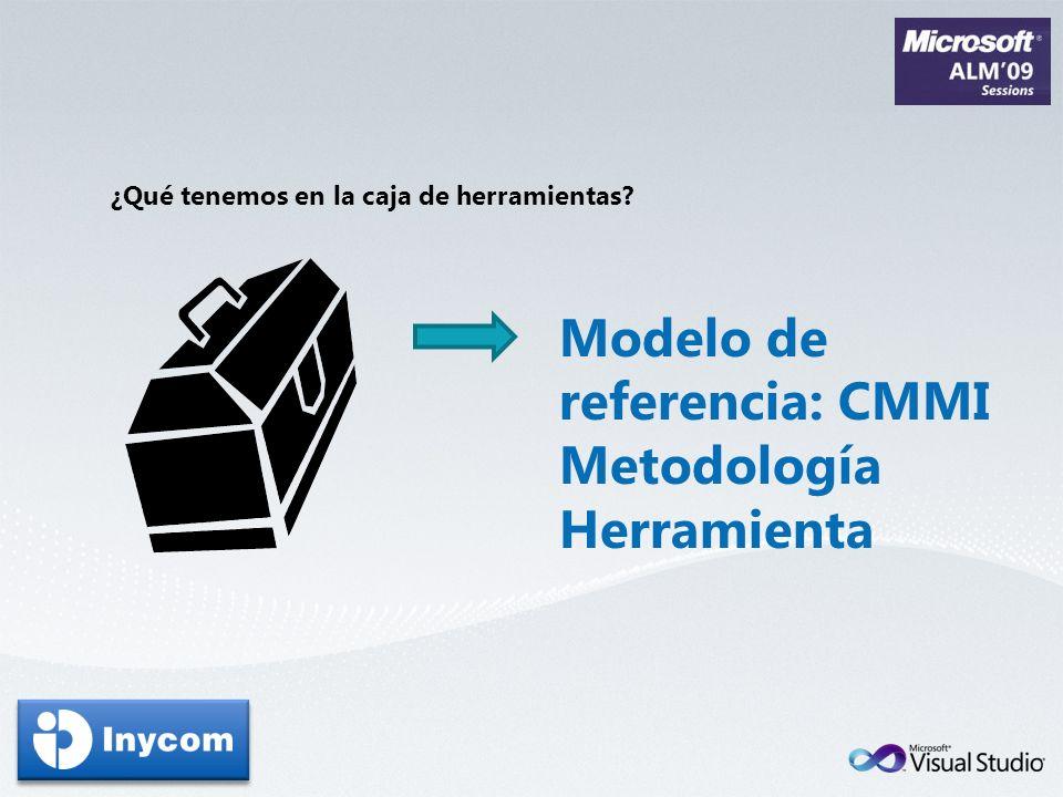 ¿Qué tenemos en la caja de herramientas? Modelo de referencia: CMMI Metodología Herramienta