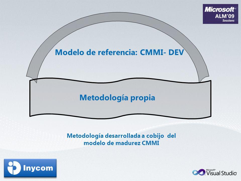 Metodología desarrollada a cobijo del modelo de madurez CMMI Modelo de referencia: CMMI- DEV Metodología propia