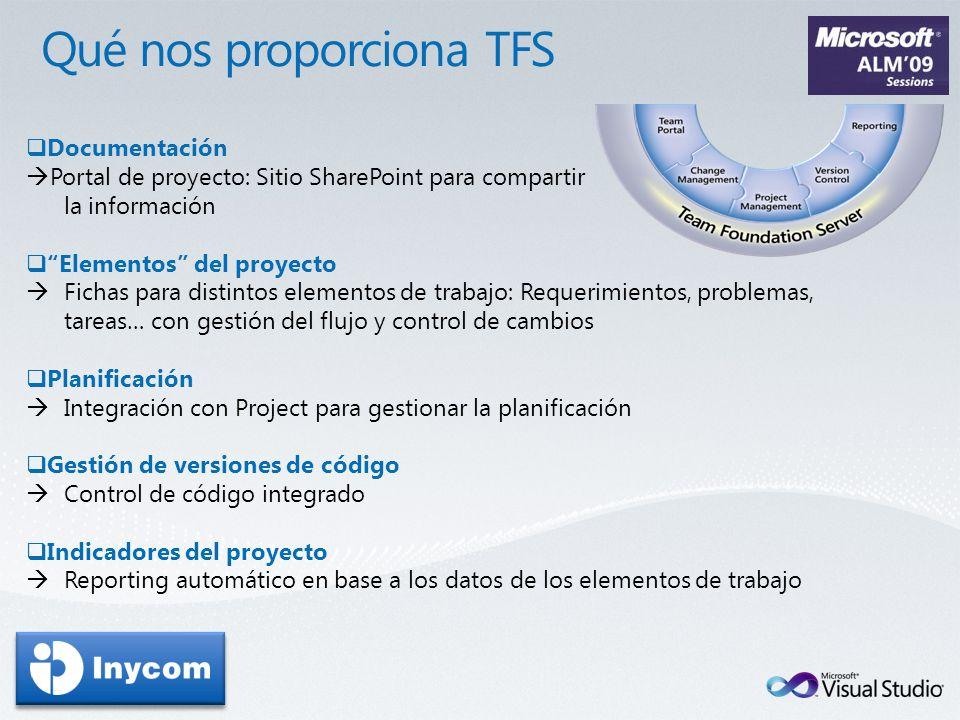 Documentación Portal de proyecto: Sitio SharePoint para compartir la información Elementos del proyecto Fichas para distintos elementos de trabajo: Re