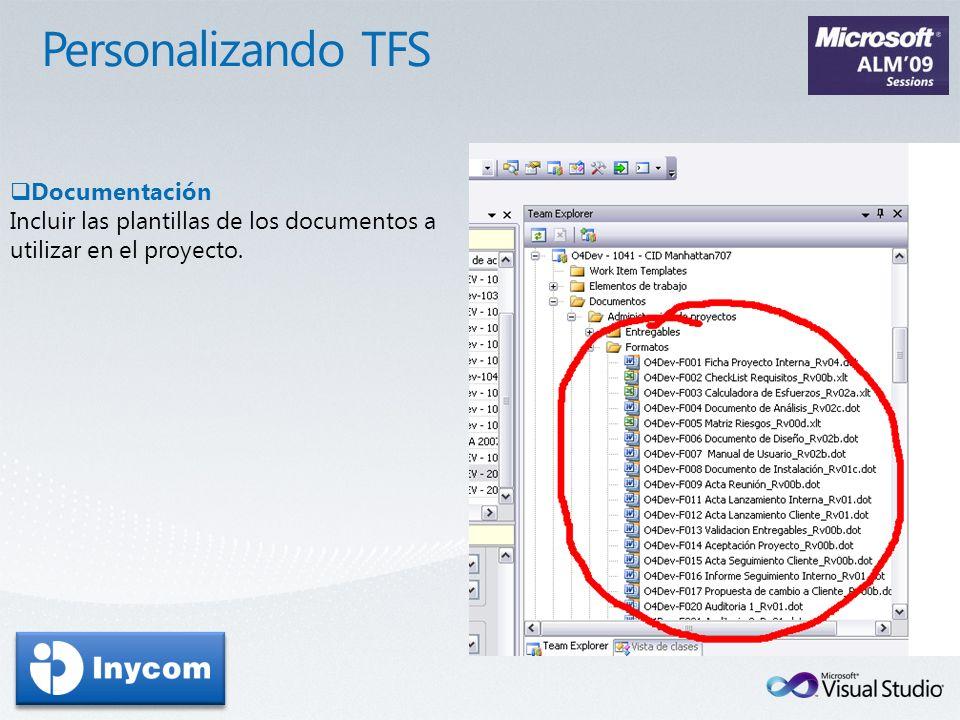 Documentación Incluir las plantillas de los documentos a utilizar en el proyecto.