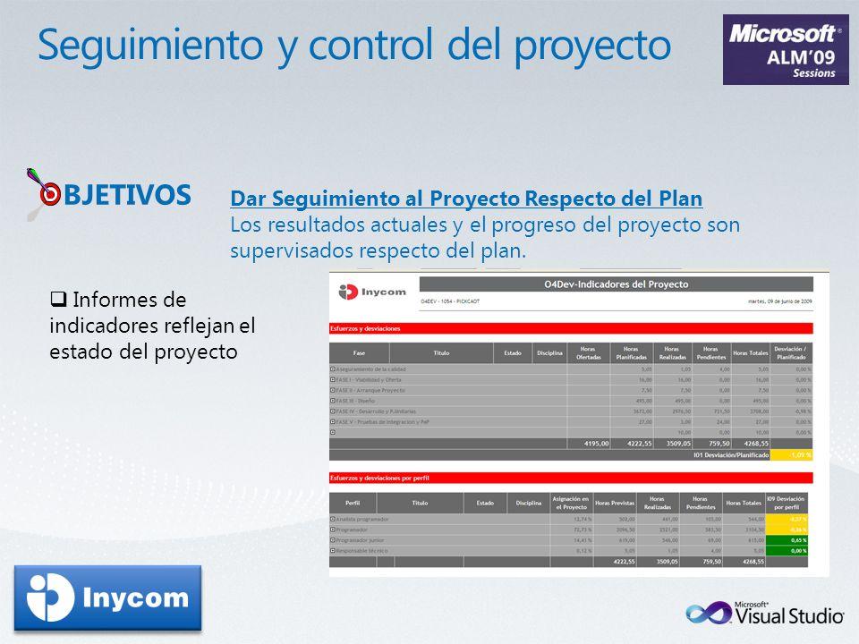 BJETIVOS Dar Seguimiento al Proyecto Respecto del Plan Los resultados actuales y el progreso del proyecto son supervisados respecto del plan. Informes