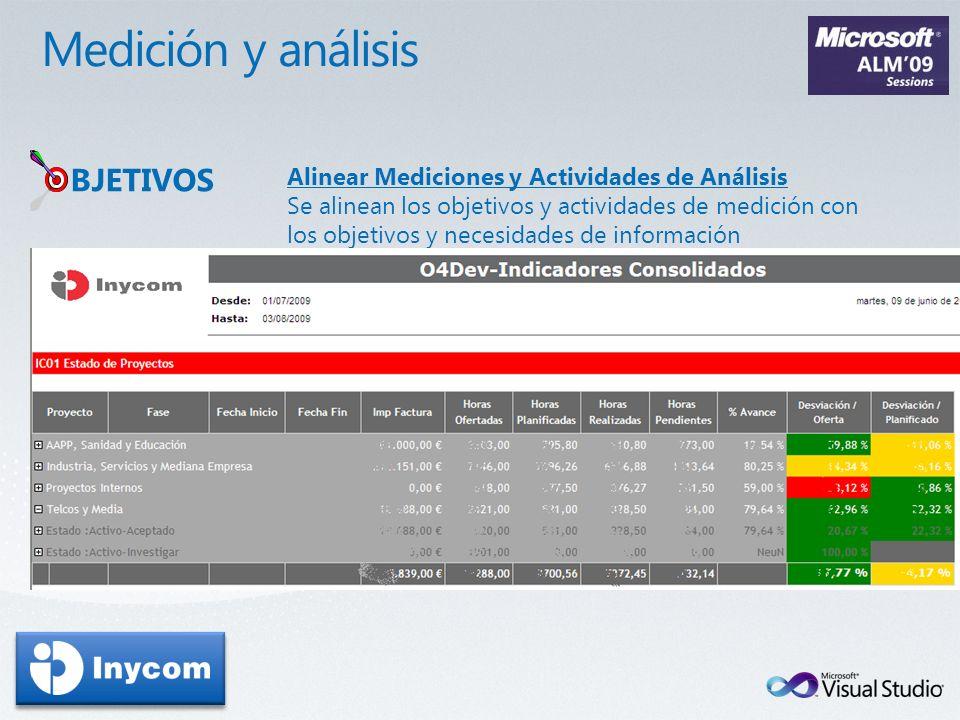 BJETIVOS Alinear Mediciones y Actividades de Análisis Se alinean los objetivos y actividades de medición con los objetivos y necesidades de informació