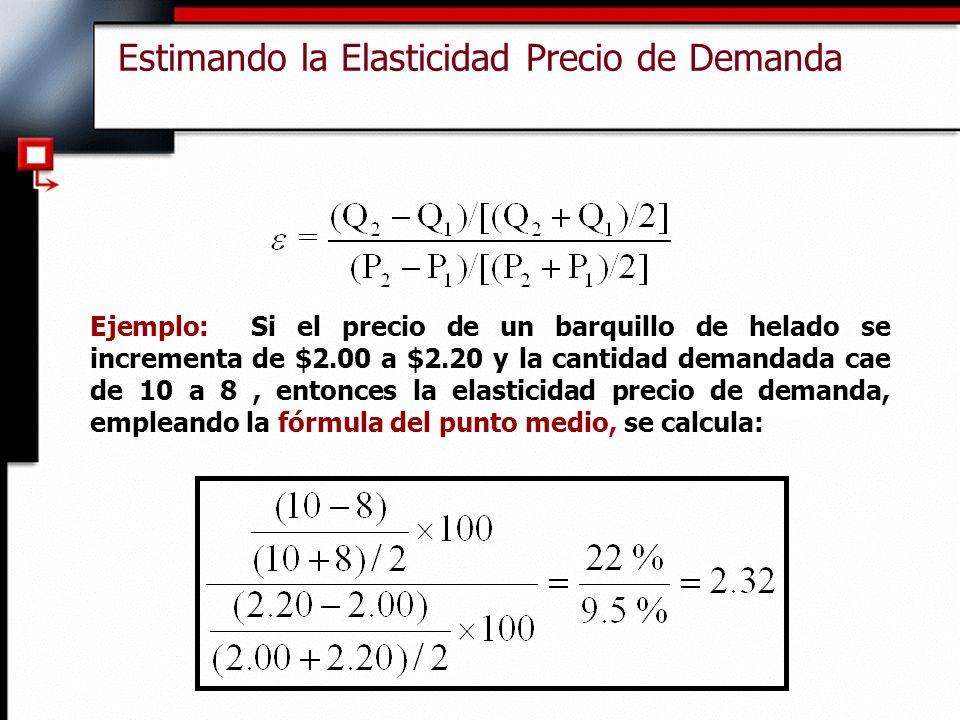 Estimando la Elasticidad Precio de Demanda Ejemplo: Si el precio de un barquillo de helado se incrementa de $2.00 a $2.20 y la cantidad demandada cae de 10 a 8, entonces la elasticidad precio de demanda, empleando la fórmula del punto medio, se calcula: