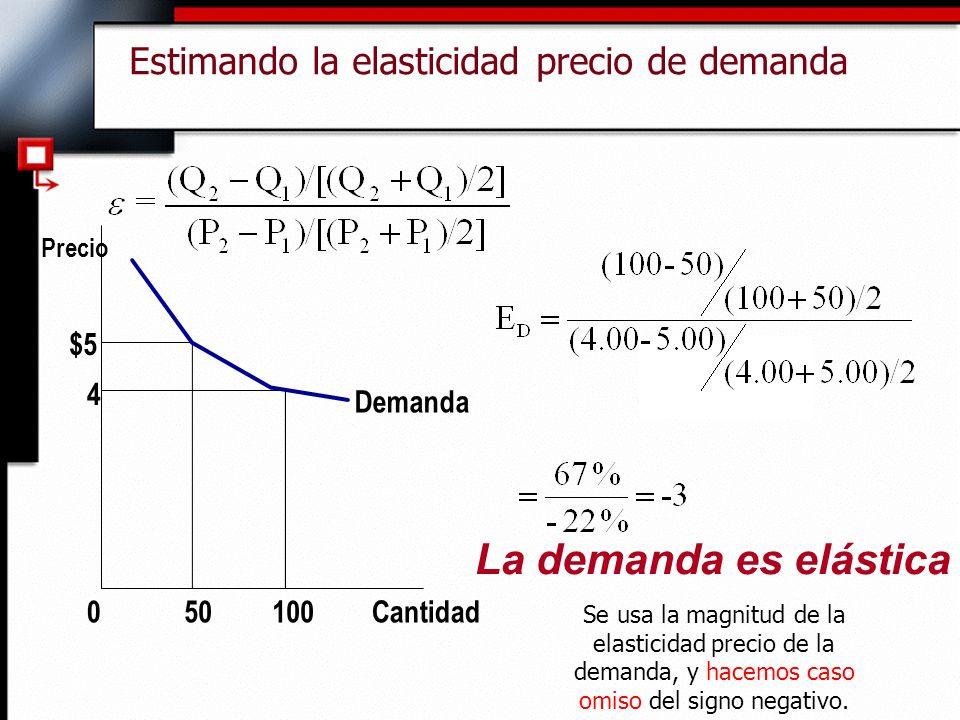 Estimando la elasticidad precio de demanda La demanda es elástica $5 4 Demanda Cantidad1000 Precio 50 Se usa la magnitud de la elasticidad precio de la demanda, y hacemos caso omiso del signo negativo.
