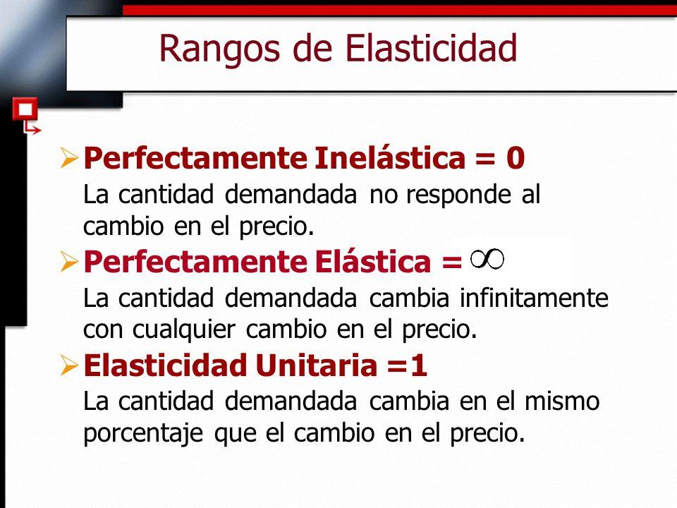 Rangos de Elasticidad Perfectamente Inelástica = 0 La cantidad demandada no responde al cambio en el precio. Perfectamente Elástica = La cantidad dema
