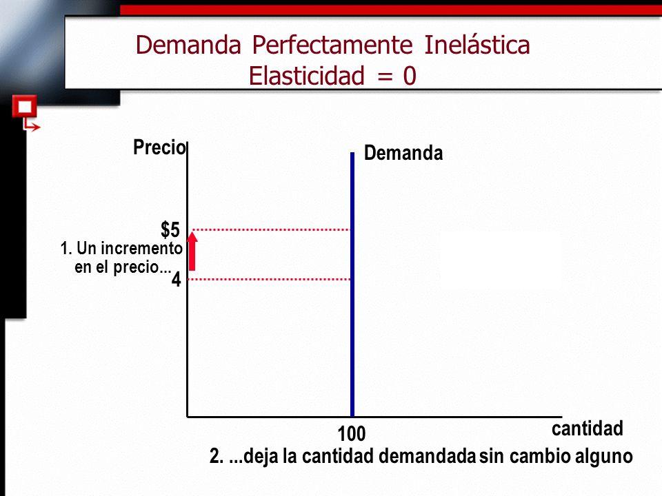 Demanda Perfectamente Inelástica Elasticidad = 0 cantidad Precio 4 $5 Demanda 100 2....deja la cantidad demandada sin cambio alguno 1. Un incremento e