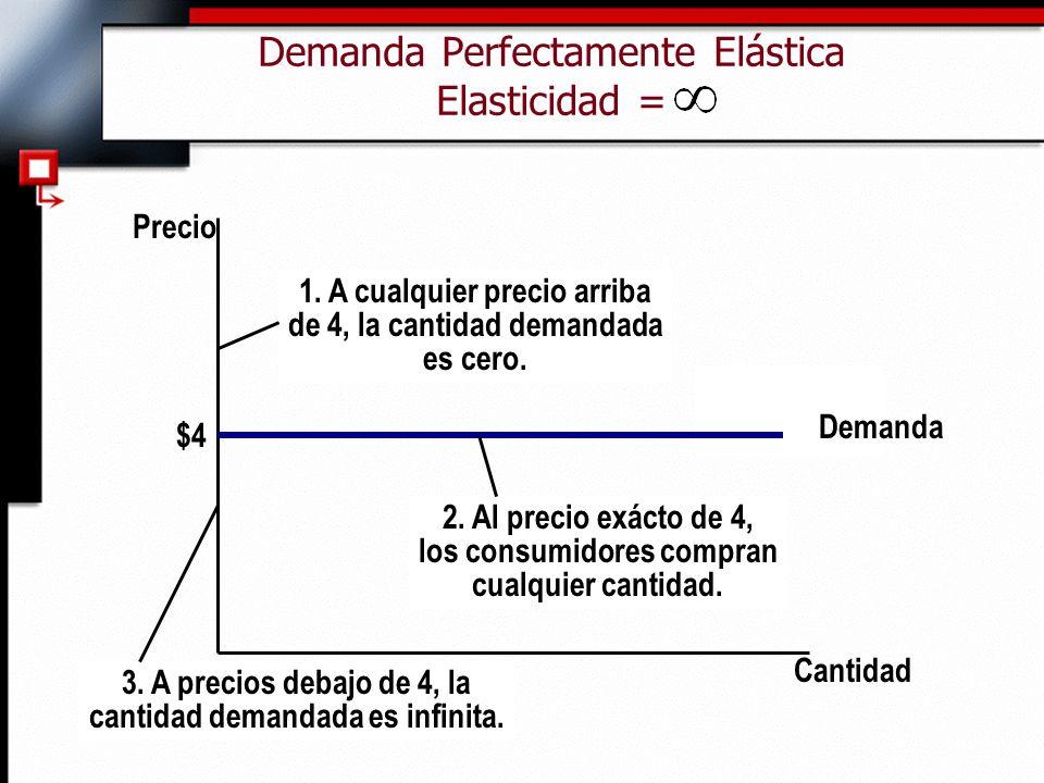 Demanda Perfectamente Elástica Elasticidad = Cantidad Precio Demanda $4 1. A cualquier precio arriba de 4, la cantidad demandada es cero. 2. Al precio