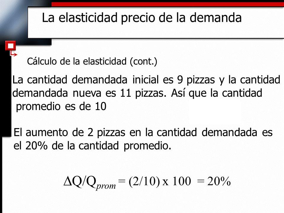 Cálculo de la elasticidad (cont.) La cantidad demandada inicial es 9 pizzas y la cantidad demandada nueva es 11 pizzas. Así que la cantidad promedio e