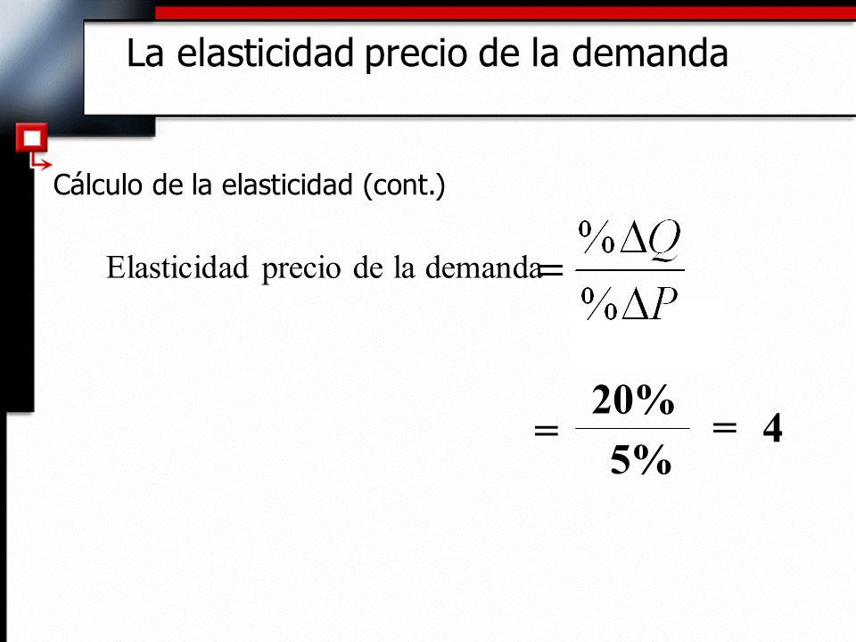 Cálculo de la elasticidad (cont.) Elasticidad precio de la demanda = 20% 5% =4 La elasticidad precio de la demanda